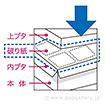 パンチBOX追加用破り紙(1枚)