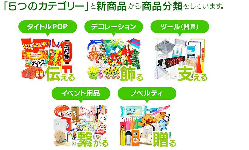 「5つのカテゴリー」と新商品から商品分類をしています。